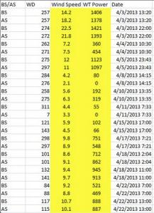 Hoosac-data-table