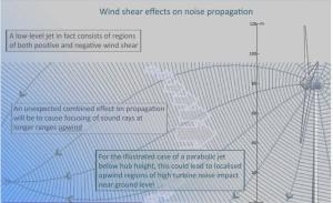 wind-shear