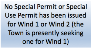 permit-required